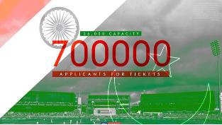 罗希特·夏尔马以140杆的成绩领先印度队