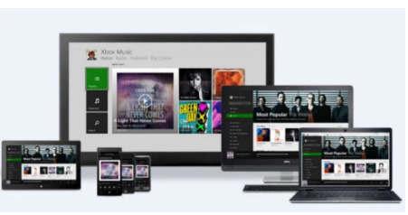 索尼的Gracenote为Xbox Music提供音乐匹配服务