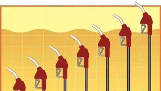 由于沙特阿拉伯,俄罗斯支持减产油价上涨超过2%