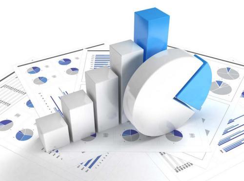 全球技术市场和300多家公司分析