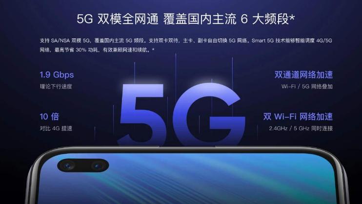 Realme X50m 5G恰逢智能手机需求下降之际推出