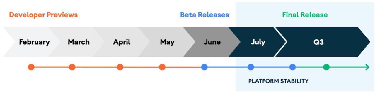 "Android 11 Beta 2现已发布:为像素电话带来""平台稳定性"",更多"
